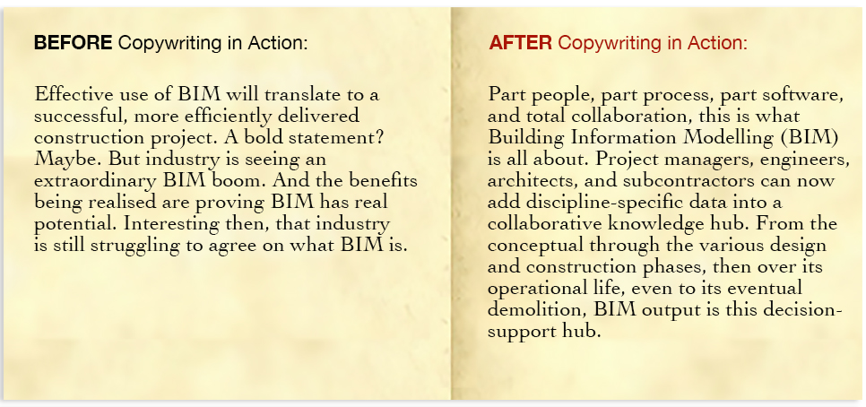 copywriting examples